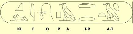 cartouche-cleopatra kl-e-o-p-a-t-r-a-t