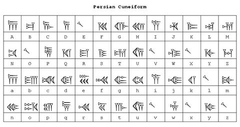 Sumerian/Grammar/Lesson Nine - Cuneiform